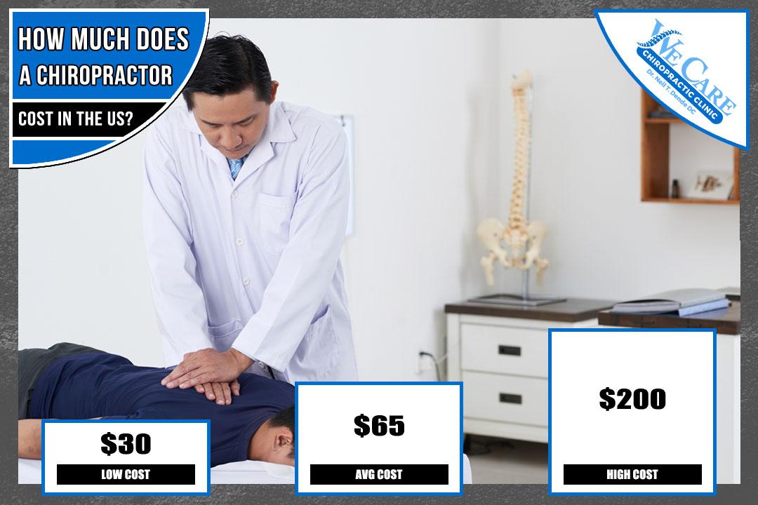 Chiropractor Cost
